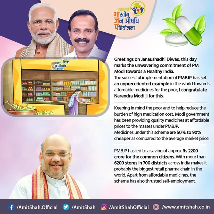 Greetings on Janaushadhi Diwas, this day marks the unwavering commitment of PM Modi towards a Healthy India.‬  ‪The successful implementation of PMBJP has set an unprecedented example in the world towards affordable medicines for the poor, I congratulate Narendra Modi ji for this.  Keeping in mind the poor and to help reduce the burden of high medication cost, Modi government has been providing quality medicines at affordable prices to the masses under PMBJP.‬  ‪Medicines under this scheme are 50% to 90% cheaper as compared to the average market price.  PMBJP has led to a saving of approx Rs 2200 crore for the common citizens. With more than 6200 stores in 700 districts across India makes it probably the biggest retail pharma chain in the world. Apart from affordable medicines, the scheme has also thrusted self-employment.